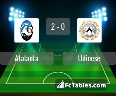 Anteprima della foto Atalanta - Udinese