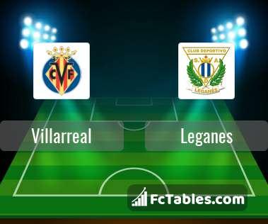 Preview image Villarreal - Leganes