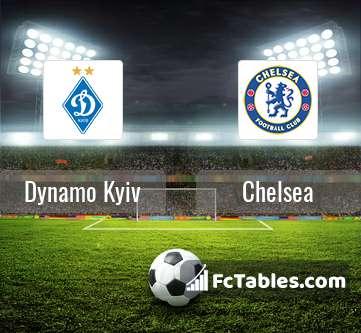 Anteprima della foto Dynamo Kyiv - Chelsea