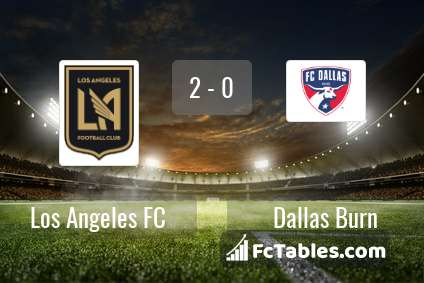 Preview image Los Angeles FC - Dallas Burn