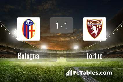 Preview image Bologna - Torino