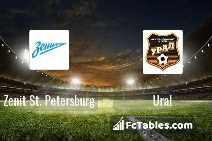 Preview image Zenit St. Petersburg - Ural