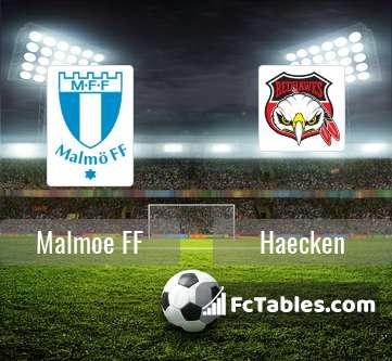 Preview image Malmoe FF - Haecken