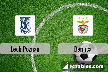 Podgląd zdjęcia Lech Poznań - Benfica Lizbona