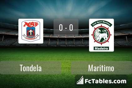 Preview image Tondela - Maritimo