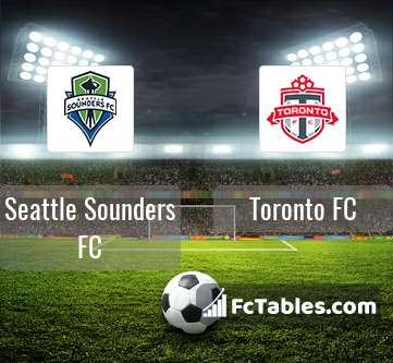 Preview image Seattle Sounders FC - Toronto FC
