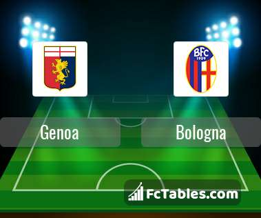 Preview image Genoa - Bologna