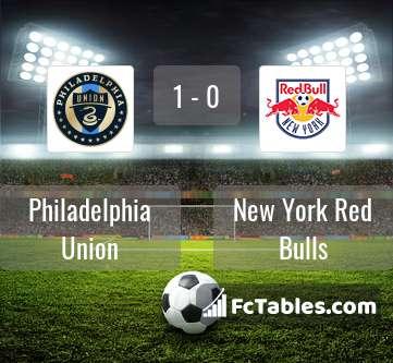 Podgląd zdjęcia Philadelphia Union - New York Red Bulls