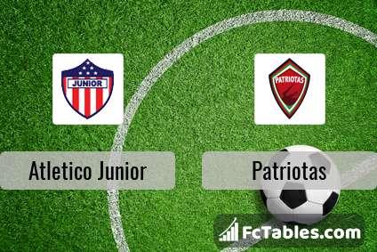 Atletico Junior Patriotas H2H