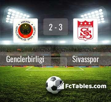 Preview image Genclerbirligi - Sivasspor