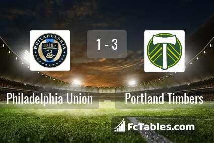 Preview image Philadelphia Union - Portland Timbers