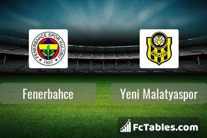 Preview image Fenerbahce - Yeni Malatyaspor