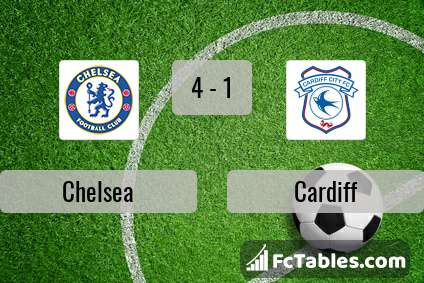 Preview image Chelsea - Cardiff