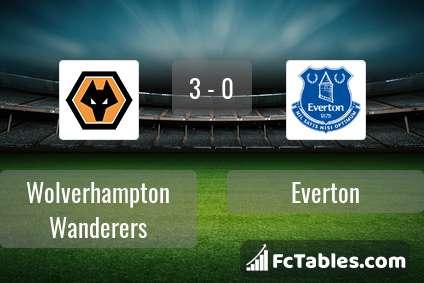 Anteprima della foto Wolverhampton Wanderers - Everton