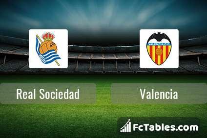 Anteprima della foto Real Sociedad - Valencia