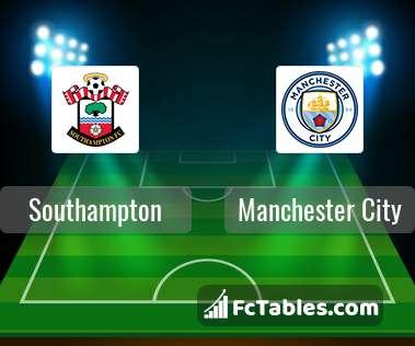 Podgląd zdjęcia Southampton - Manchester City