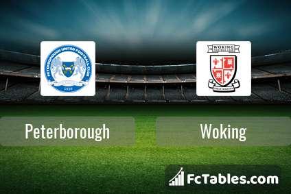 Peterborough United Woking H2H