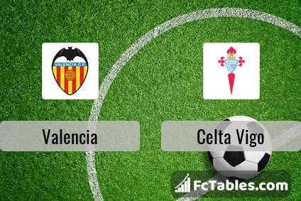 Anteprima della foto Valencia - Celta Vigo