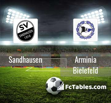 Dsc Arminia Bielefeld Live Stream