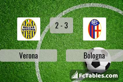 Preview image Verona - Bologna