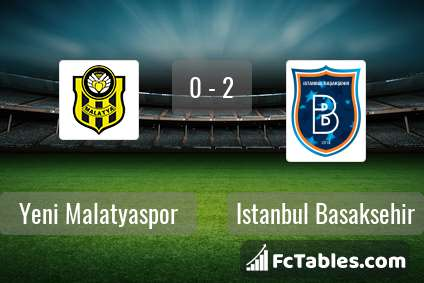 Preview image Yeni Malatyaspor - Istanbul Basaksehir