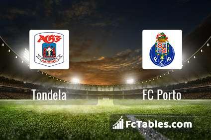 Podgląd zdjęcia Tondela - FC Porto