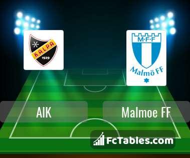 Preview image AIK - Malmoe FF