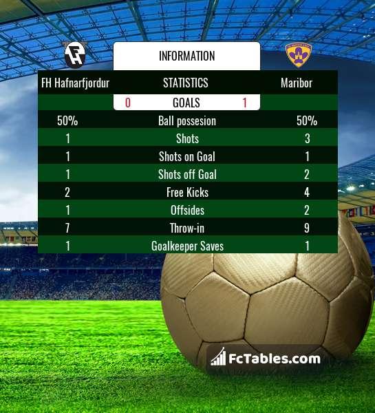 Super 15 Match Statistics Soccer - image 7