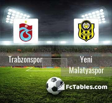 Preview image Trabzonspor - Yeni Malatyaspor