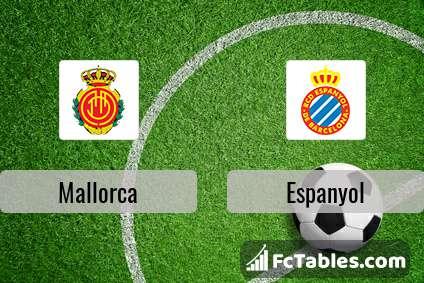 Podgląd zdjęcia Mallorca - Espanyol