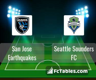 Preview image San Jose Earthquakes - Seattle Sounders FC