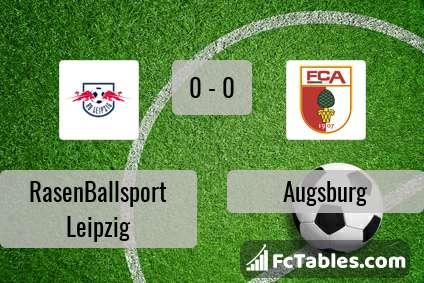 Preview image RasenBallsport Leipzig - Augsburg