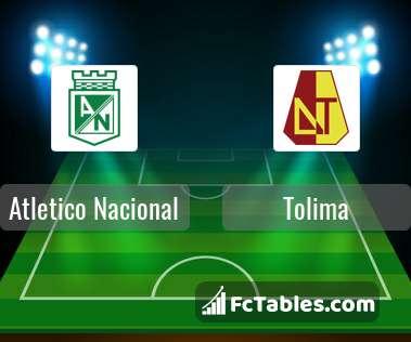 Atletico Nacional Tolima H2H