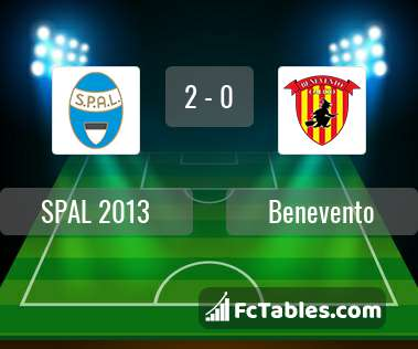 Preview image SPAL - Benevento