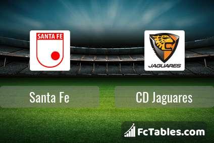 Santa Fe CD Jaguares H2H