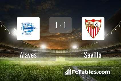 Preview image Alaves - Sevilla