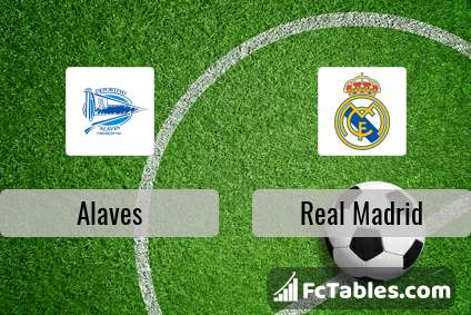 Preview image Alaves - Real Madrid