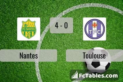 Preview image Nantes - Toulouse