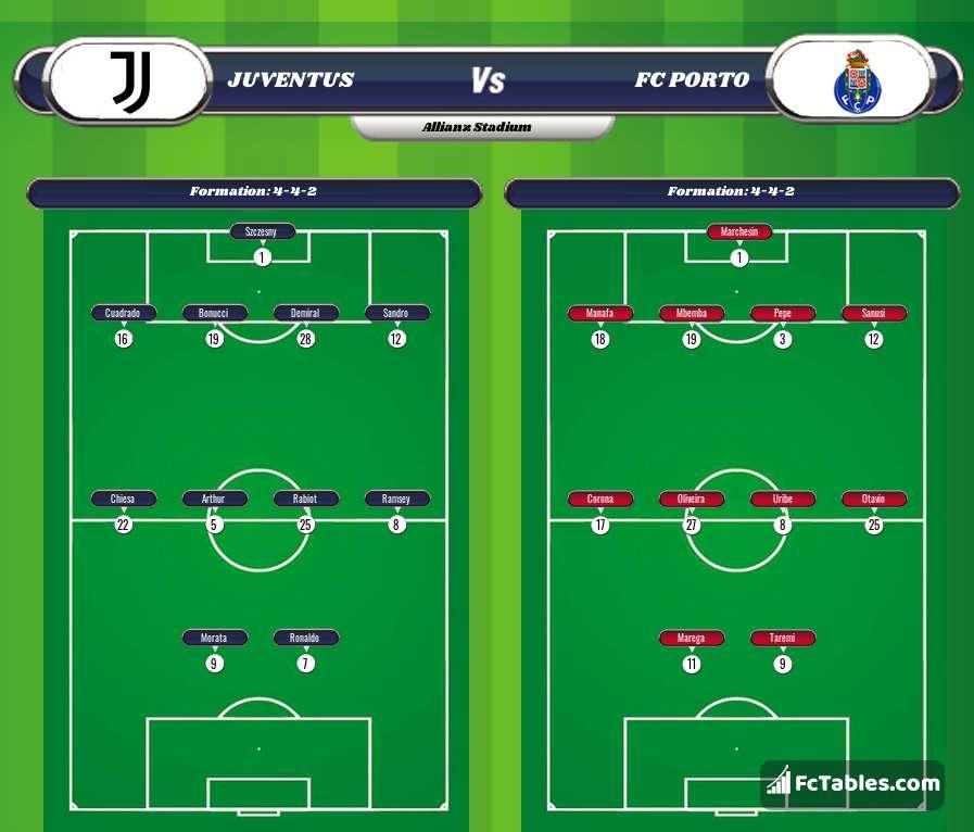Podgląd zdjęcia Juventus Turyn - FC Porto