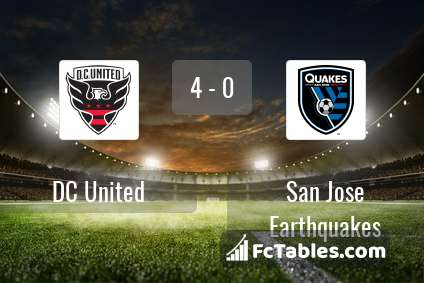 Preview image DC United - San Jose Earthquakes