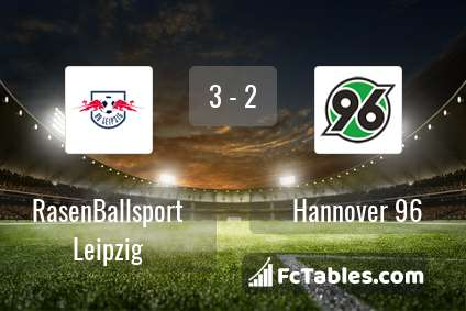 Podgląd zdjęcia RasenBallsport Leipzig - Hannover 96