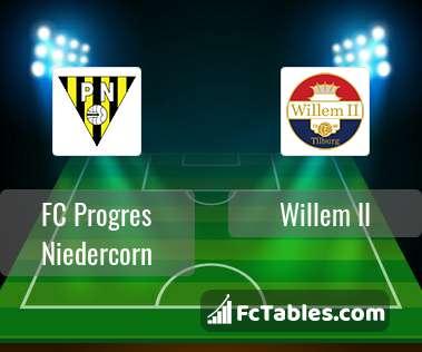 Preview image FC Progres Niedercorn - Willem II