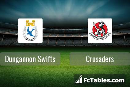 Dungannon Swifts Crusaders H2H