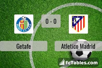 Preview image Getafe - Atletico Madrid