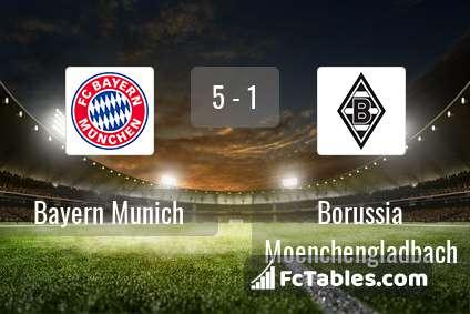 Preview image Bayern Munich - Borussia Moenchengladbach