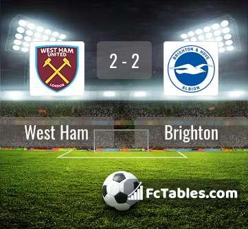 Podgląd zdjęcia West Ham United - Brighton & Hove Albion