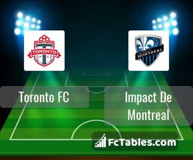 Podgląd zdjęcia Toronto FC - Impact De Montreal