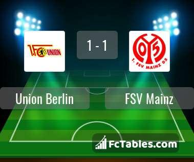 Preview image Union Berlin - FSV Mainz