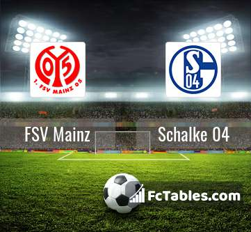 Preview image FSV Mainz - Schalke 04