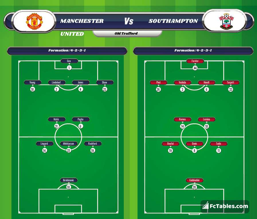 Preview image Manchester United - Southampton